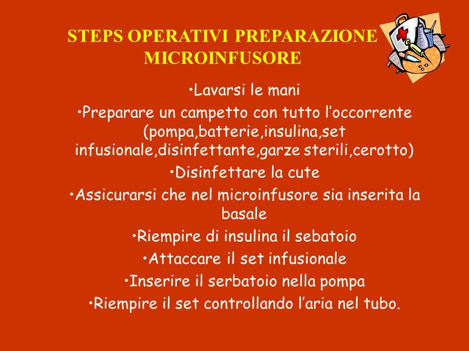 STEPS OPERATIVI PREPARAZIONE MICROINFUSORE
