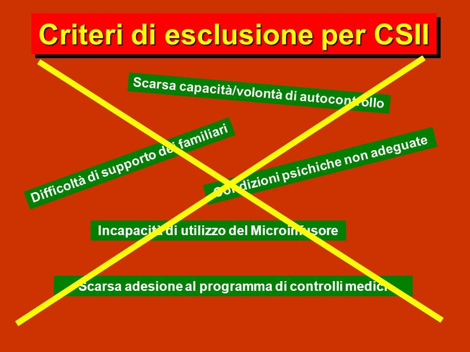 Criteri di esclusione per CSII