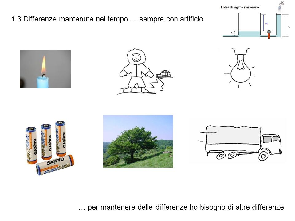 1.3 Differenze mantenute nel tempo … sempre con artificio