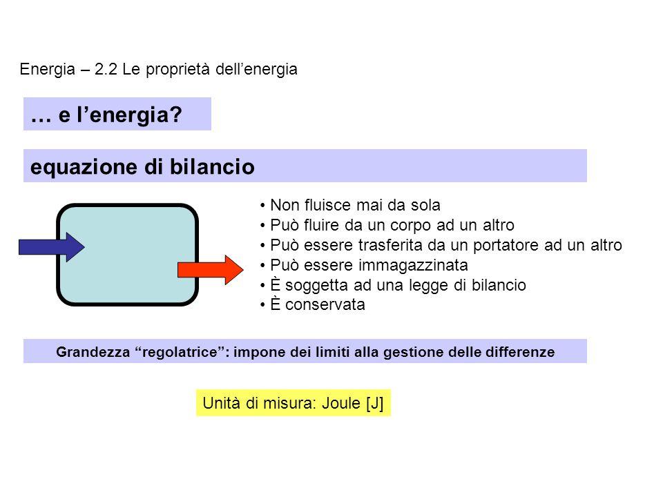 … e l'energia equazione di bilancio