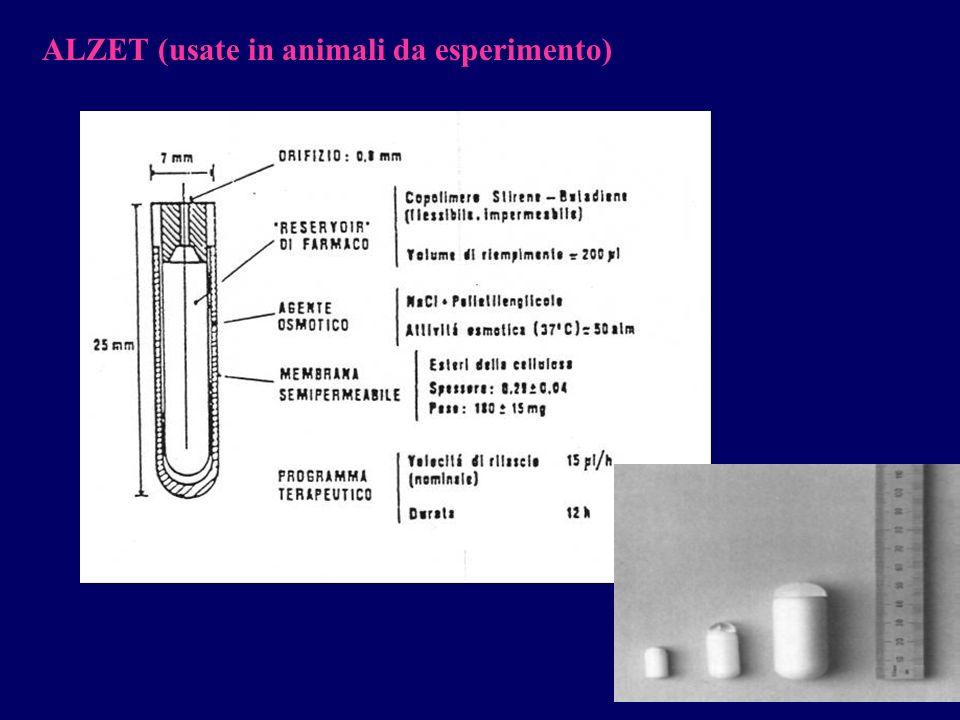 ALZET (usate in animali da esperimento)