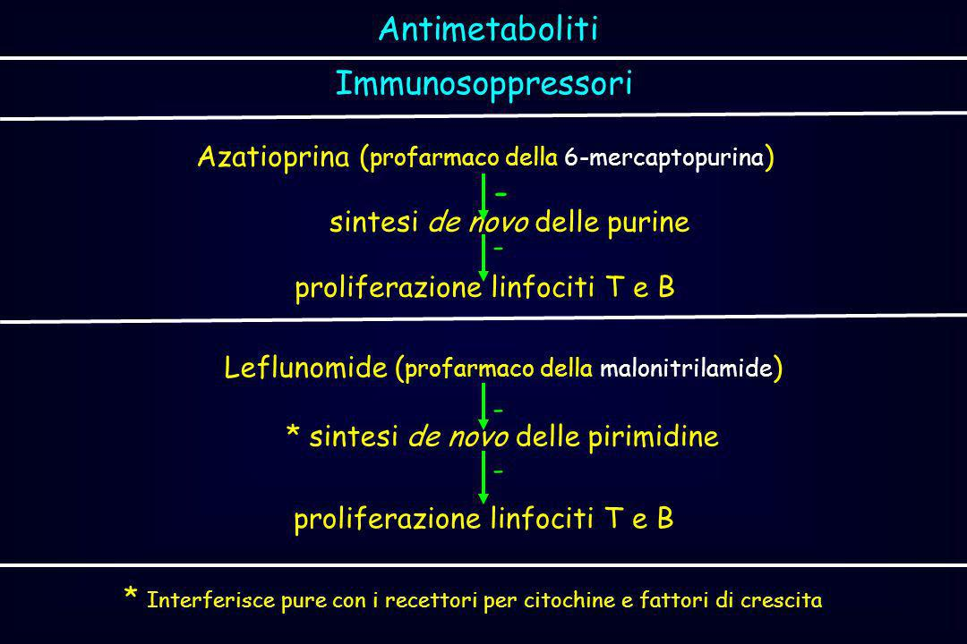 Immunosoppressori Antimetaboliti