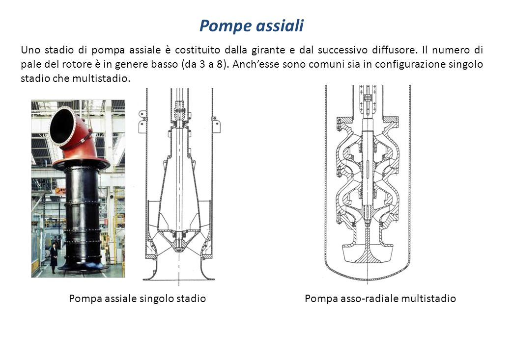 Pompe assiali