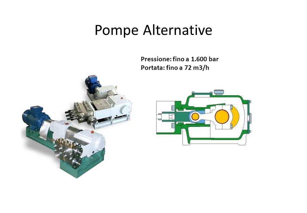 Pompe Alternative Pressione: fino a 1.600 bar Portata: fino a 72 m3/h