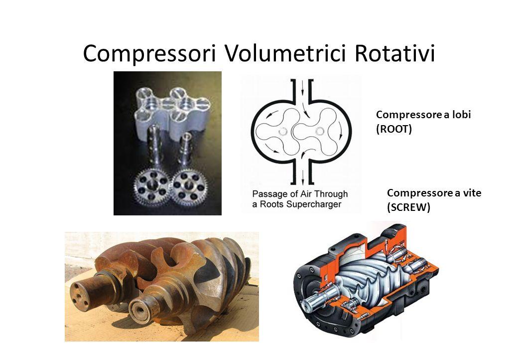 Compressori Volumetrici Rotativi
