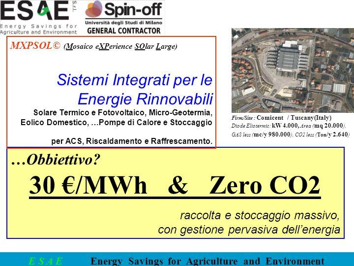 30 €/MWh & Zero CO2 Sistemi Integrati per le Energie Rinnovabili