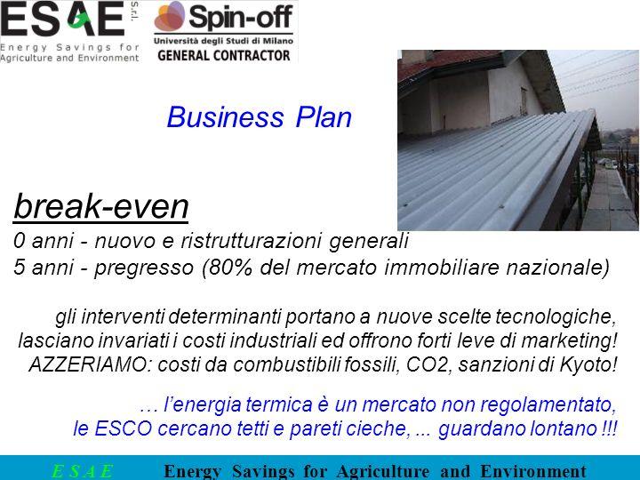 break-even Business Plan 0 anni - nuovo e ristrutturazioni generali