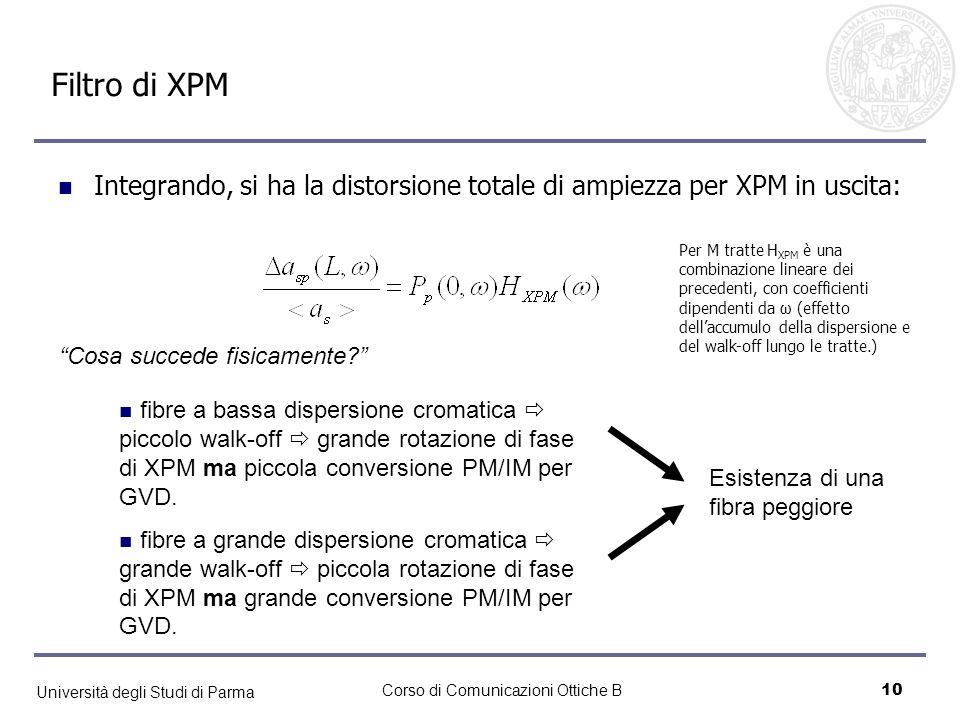 Filtro di XPM Integrando, si ha la distorsione totale di ampiezza per XPM in uscita: