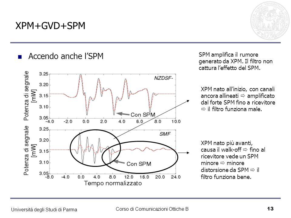 XPM+GVD+SPM Accendo anche l'SPM