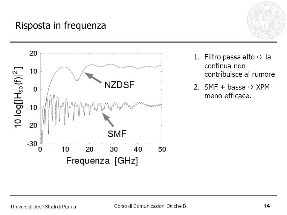 Risposta in frequenza Filtro passa alto  la continua non contribuisce al rumore.