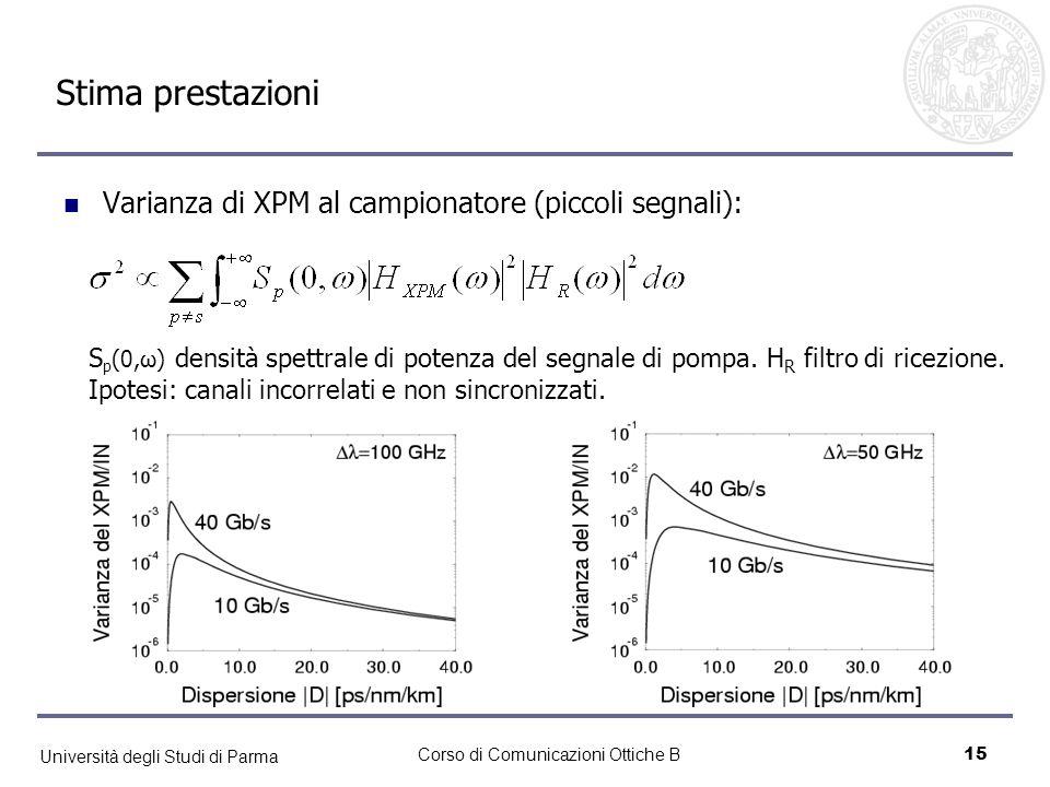 Stima prestazioni Varianza di XPM al campionatore (piccoli segnali):
