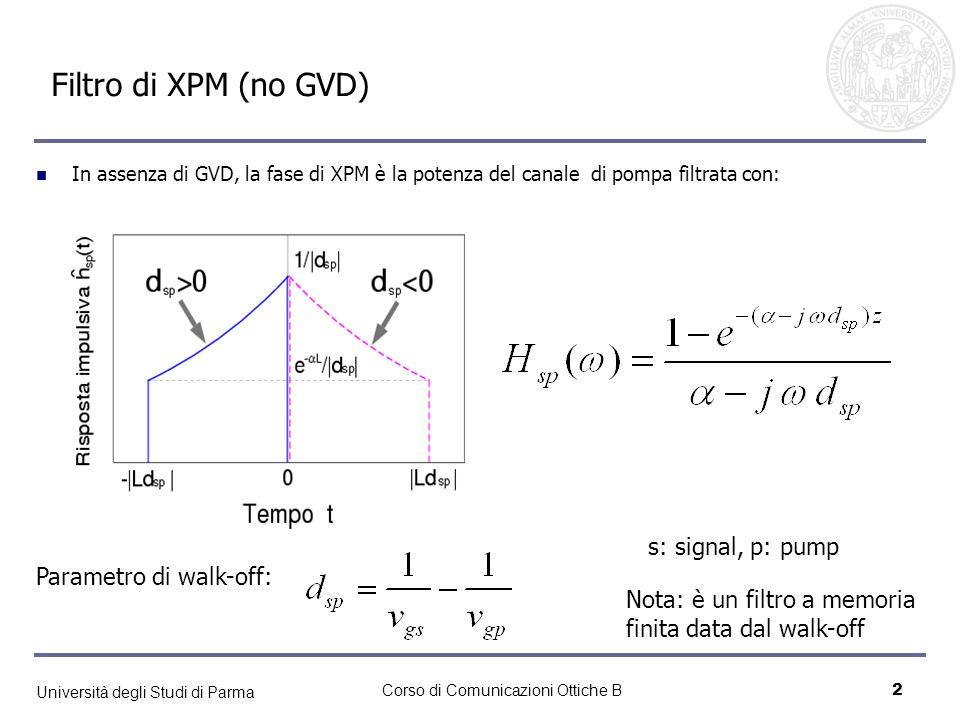 Filtro di XPM (no GVD) s: signal, p: pump Parametro di walk-off: