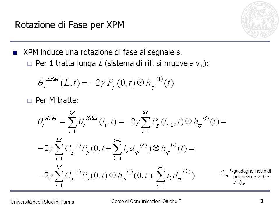 Rotazione di Fase per XPM