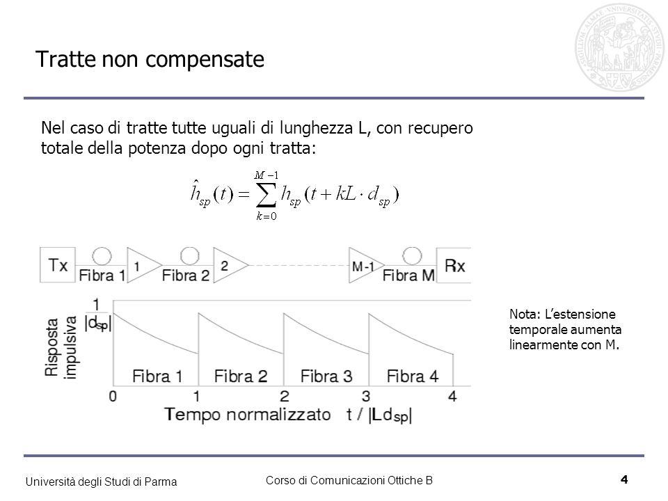 Tratte non compensate Nel caso di tratte tutte uguali di lunghezza L, con recupero totale della potenza dopo ogni tratta: