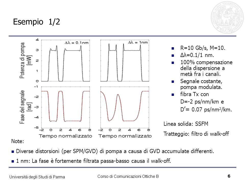 Esempio 1/2 R=10 Gb/s, M=10. Δλ=0.1/1 nm.