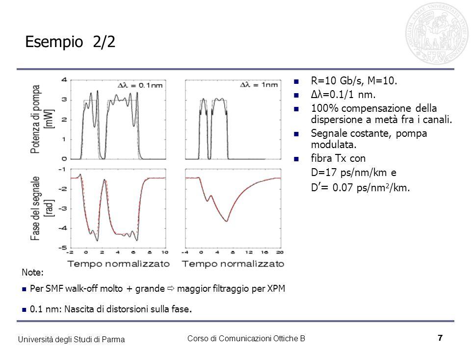 Esempio 2/2 R=10 Gb/s, M=10. Δλ=0.1/1 nm.