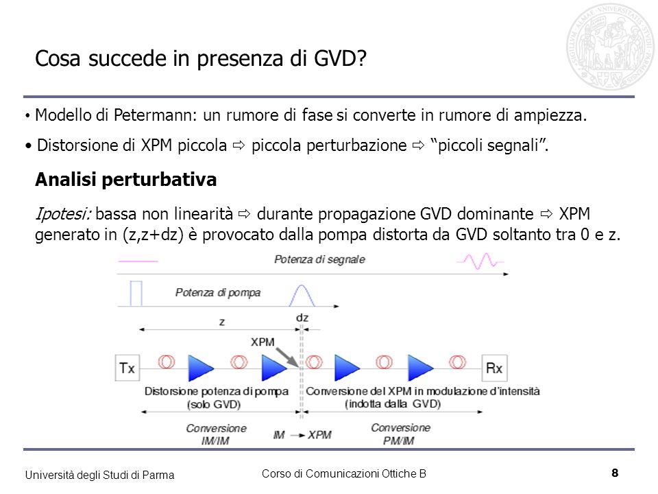 Cosa succede in presenza di GVD
