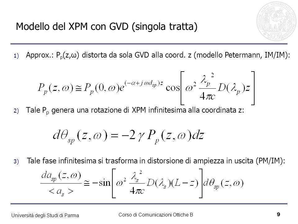 Modello del XPM con GVD (singola tratta)