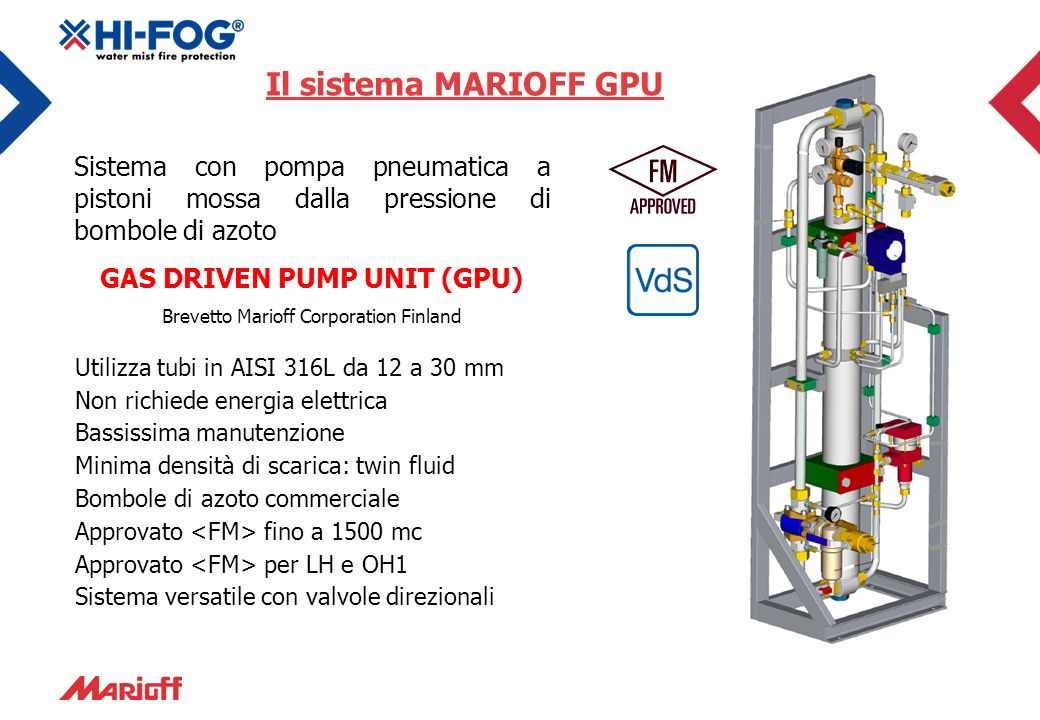 GAS DRIVEN PUMP UNIT (GPU)
