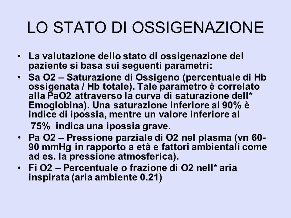 LO STATO DI OSSIGENAZIONE