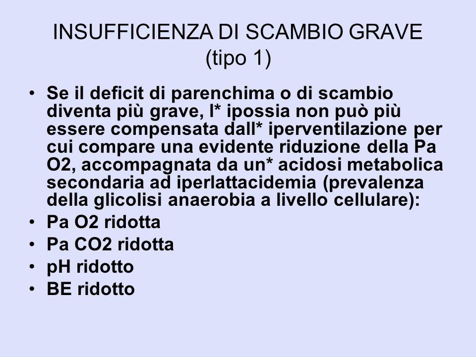 INSUFFICIENZA DI SCAMBIO GRAVE (tipo 1)