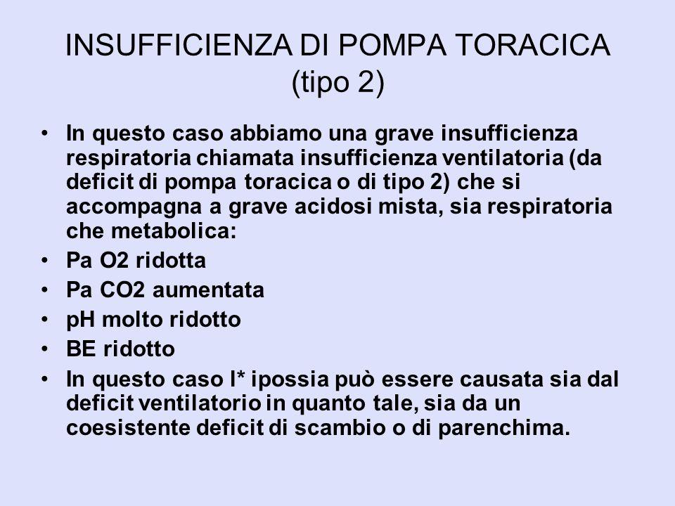 INSUFFICIENZA DI POMPA TORACICA (tipo 2)
