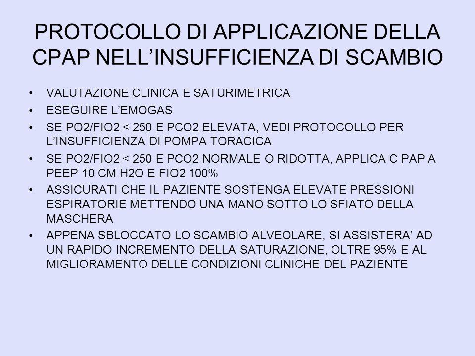 PROTOCOLLO DI APPLICAZIONE DELLA CPAP NELL'INSUFFICIENZA DI SCAMBIO
