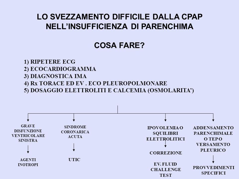 LO SVEZZAMENTO DIFFICILE DALLA CPAP NELL'INSUFFICIENZA DI PARENCHIMA COSA FARE