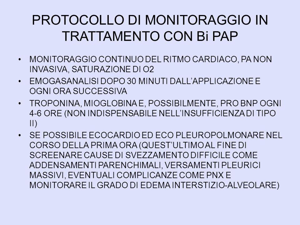 PROTOCOLLO DI MONITORAGGIO IN TRATTAMENTO CON Bi PAP