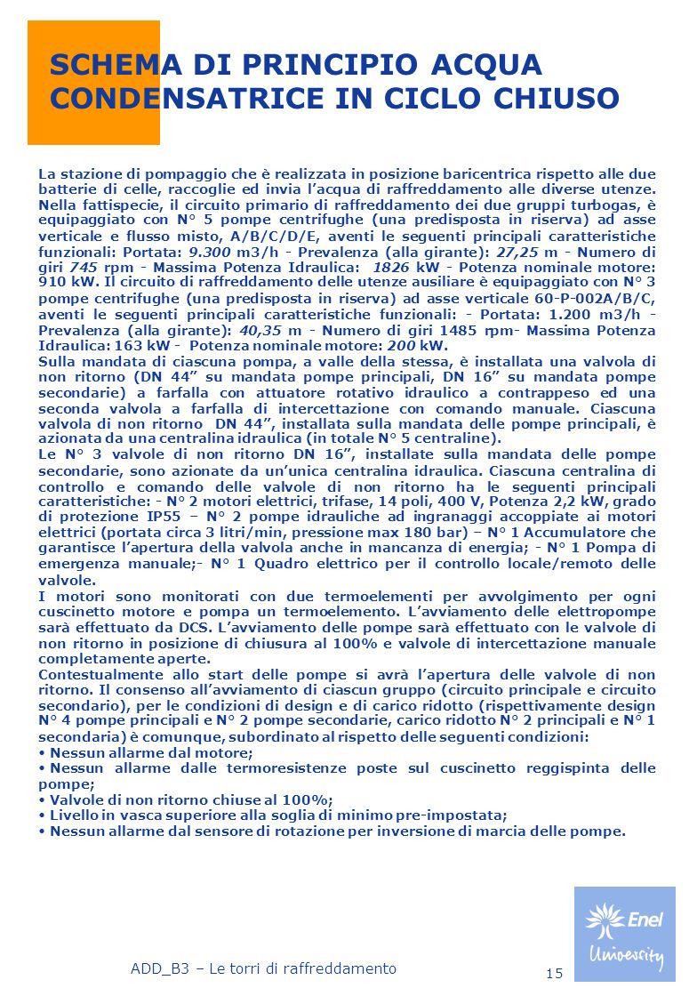SCHEMA DI PRINCIPIO ACQUA CONDENSATRICE IN CICLO CHIUSO