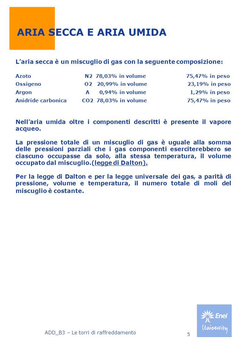 ARIA SECCA E ARIA UMIDA L'aria secca è un miscuglio di gas con la seguente composizione: