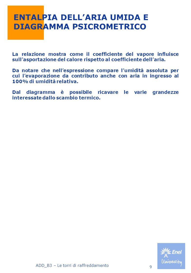 ENTALPIA DELL'ARIA UMIDA E DIAGRAMMA PSICROMETRICO