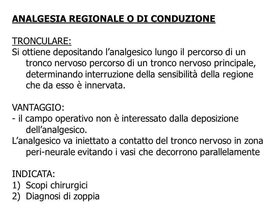ANALGESIA REGIONALE O DI CONDUZIONE