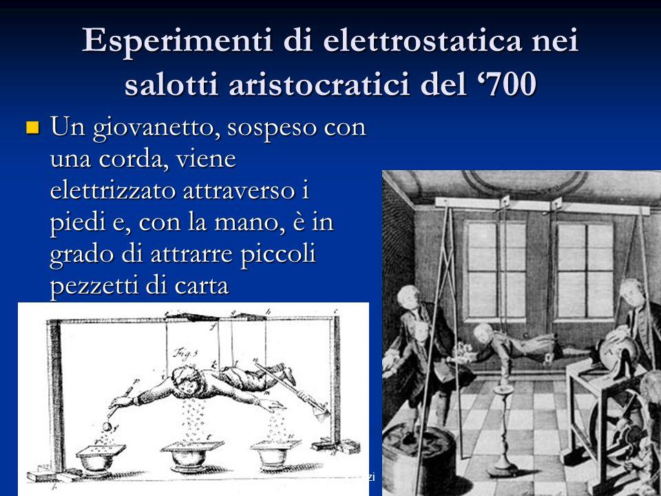 Esperimenti di elettrostatica nei salotti aristocratici del '700