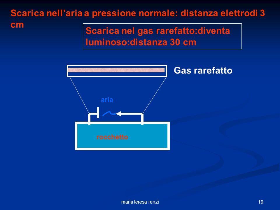 Scarica nell'aria a pressione normale: distanza elettrodi 3 cm