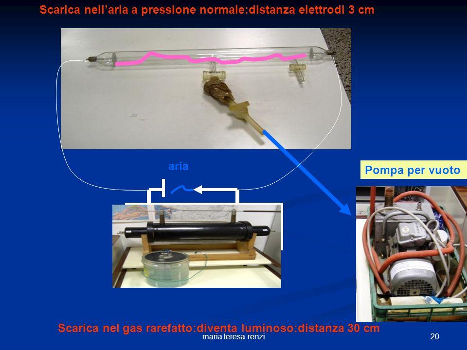 Scarica nell'aria a pressione normale:distanza elettrodi 3 cm