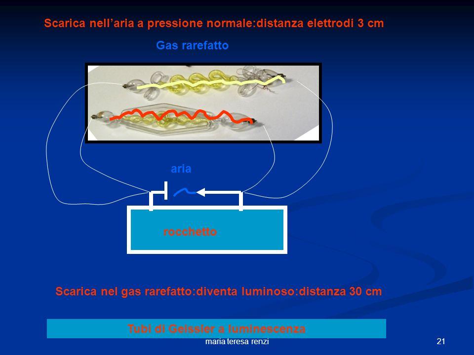 Tubi di Geissler a luminescenza
