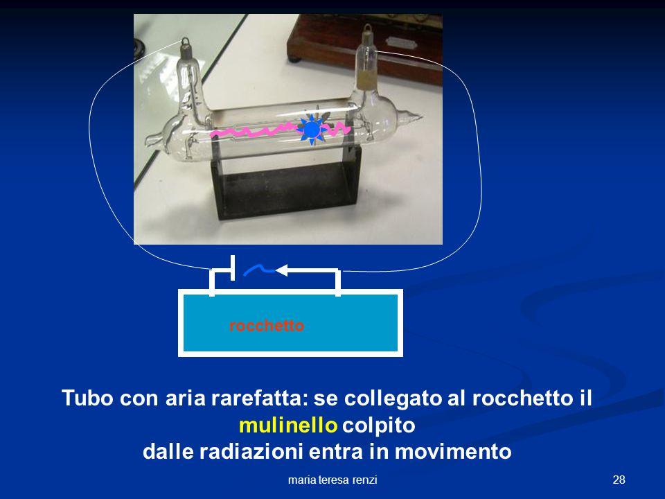 rocchetto Tubo con aria rarefatta: se collegato al rocchetto il mulinello colpito dalle radiazioni entra in movimento.