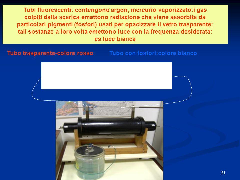 Tubo trasparente-colore rosso Tubo con fosfori:colore bianco