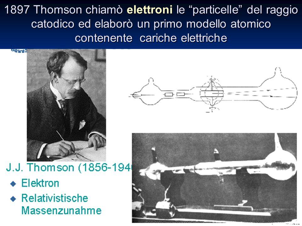 1897 Thomson chiamò elettroni le particelle del raggio catodico ed elaborò un primo modello atomico contenente cariche elettriche