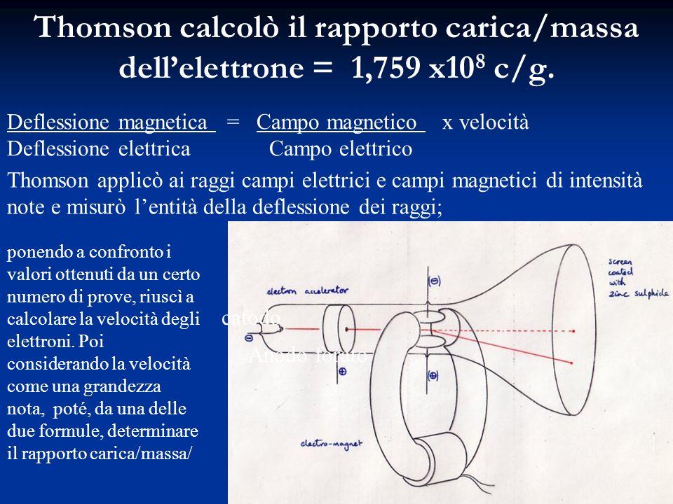 Thomson calcolò il rapporto carica/massa dell'elettrone = 1,759 x108 c/g.