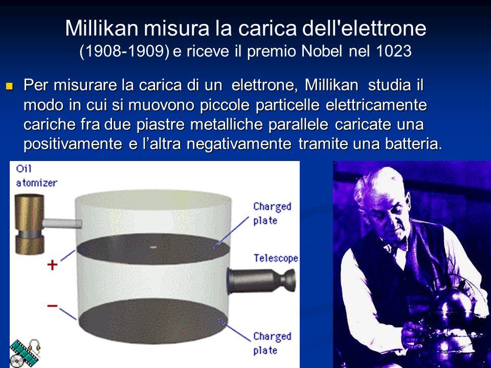 Millikan misura la carica dell elettrone (1908-1909) e riceve il premio Nobel nel 1023