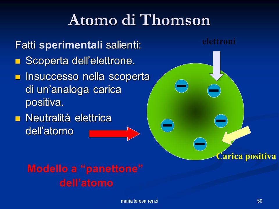 Atomo di Thomson Fatti sperimentali salienti: Scoperta dell'elettrone.