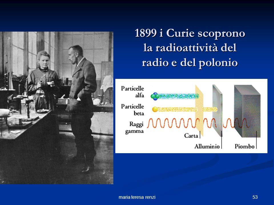 1899 i Curie scoprono la radioattività del radio e del polonio