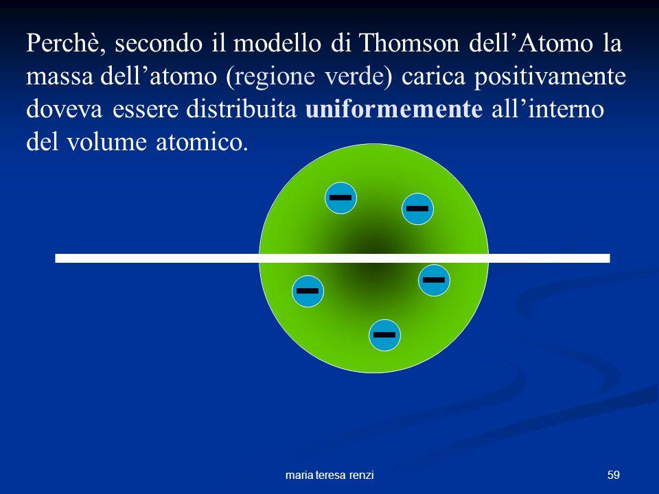 Perchè, secondo il modello di Thomson dell'Atomo la massa dell'atomo (regione verde) carica positivamente doveva essere distribuita uniformemente all'interno del volume atomico.