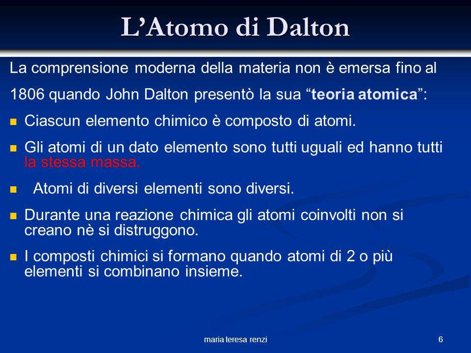 L'Atomo di Dalton La comprensione moderna della materia non è emersa fino al. 1806 quando John Dalton presentò la sua teoria atomica :