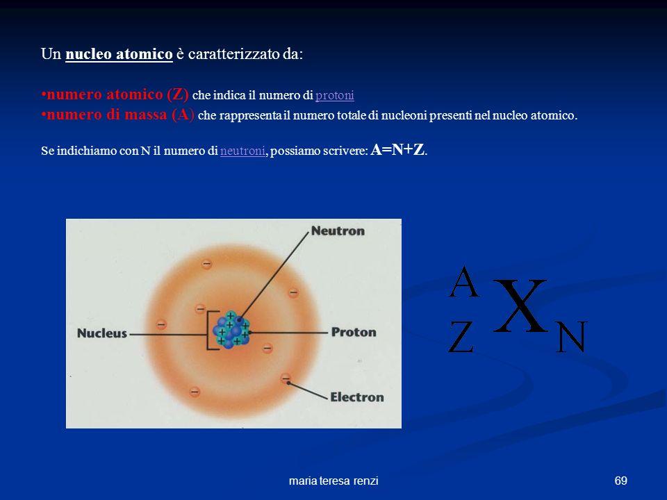 Un nucleo atomico è caratterizzato da: