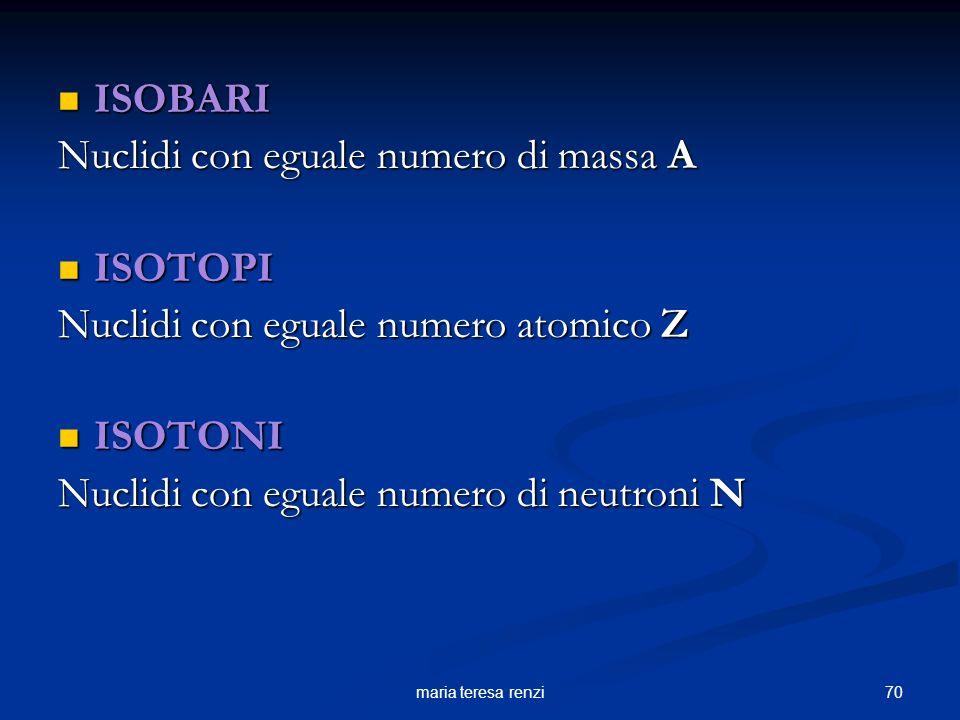 Nuclidi con eguale numero di massa A ISOTOPI
