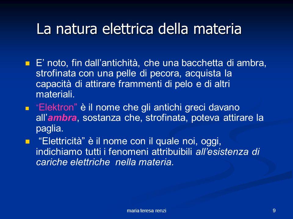 La natura elettrica della materia