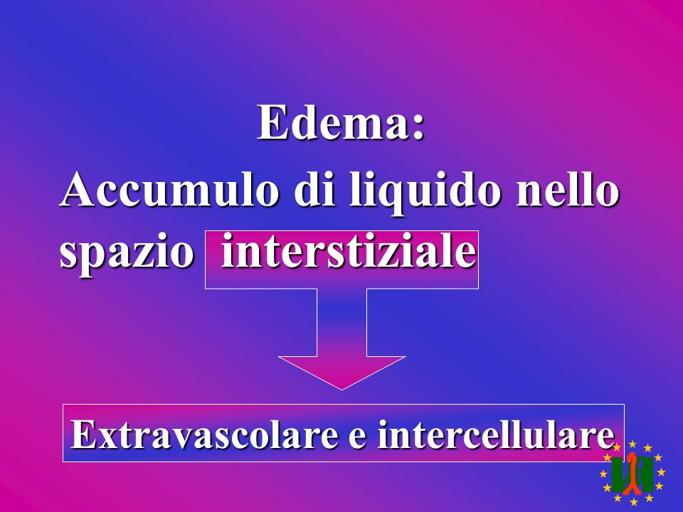 Accumulo di liquido nello spazio interstiziale